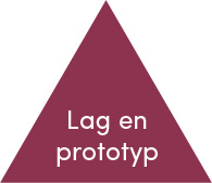 design designprosess arbeidsverktøy designprosessen_som_arbeidsverktøy lage prototyp lag_en_prototyp Kapittel_11:_Design_forbedrer_verden