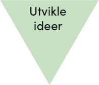 design designprosess arbeidsverktøy designprosessen_som_arbeidsverktøy utvikle ide utvikle_ideer Kapittel_11:_Design_forbedrer_verden