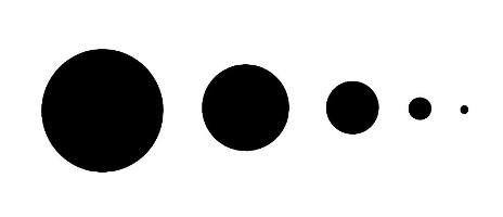 Illustrasjon som viser volum og styrke. Første eksempel viser fire svarte sirkler der størrelsen angir volum – fra høyt til lavt. Andre eksempel viser et svart rektangel samt en svart strek for å angi volum – fra høyt til lavt.
