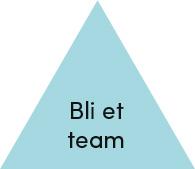 design designprosess arbeidsverktøy designprosessen_som_arbeidsverktøy team bli_et_team Kapittel_11:_Design_forbedrer_verden