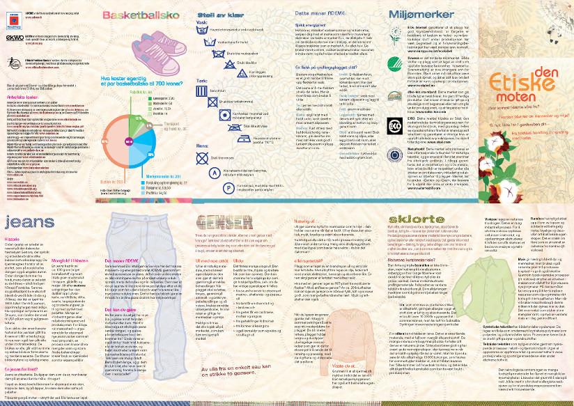 Plakat (illustrasjoner og tekst) som viser hvor klær kommer fra og hvordan de påvirker mennesker.