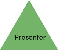 design designprosess arbeidsverktøy designprosessen_som_arbeidsverktøy presentere Kapittel_11:_Design_forbedrer_verden