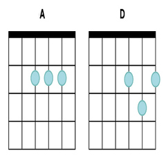 Ukulele gitar  level 1_s.jpg