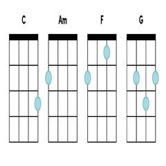 Ukulele gitar  level 2_s.jpg